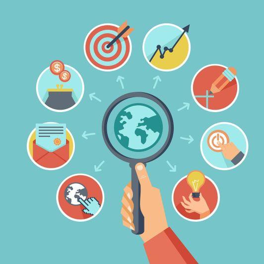online Marketing Zielsetzung